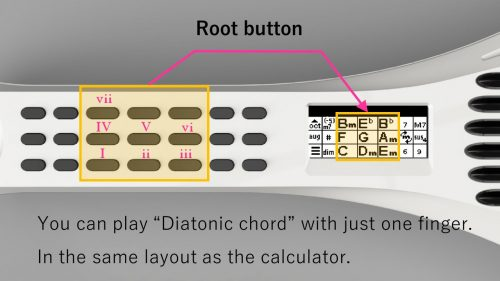 Root button